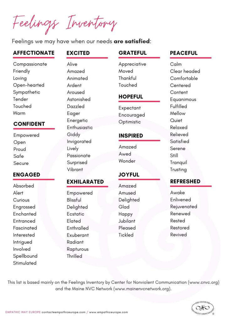 List of feelings NVC Empathic Way Europe