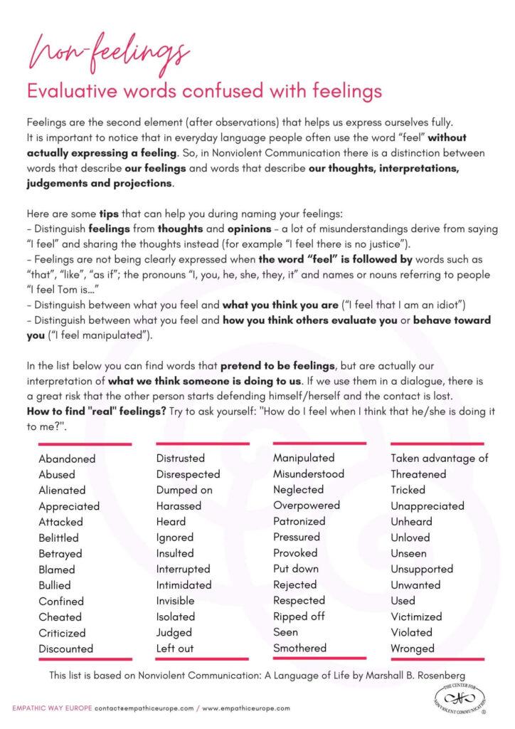 List of non-feelings NVC faux-feelings Empathic Way Europe